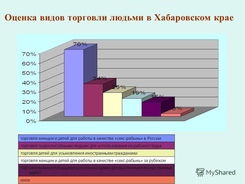 секс знакомства для женщин в россии