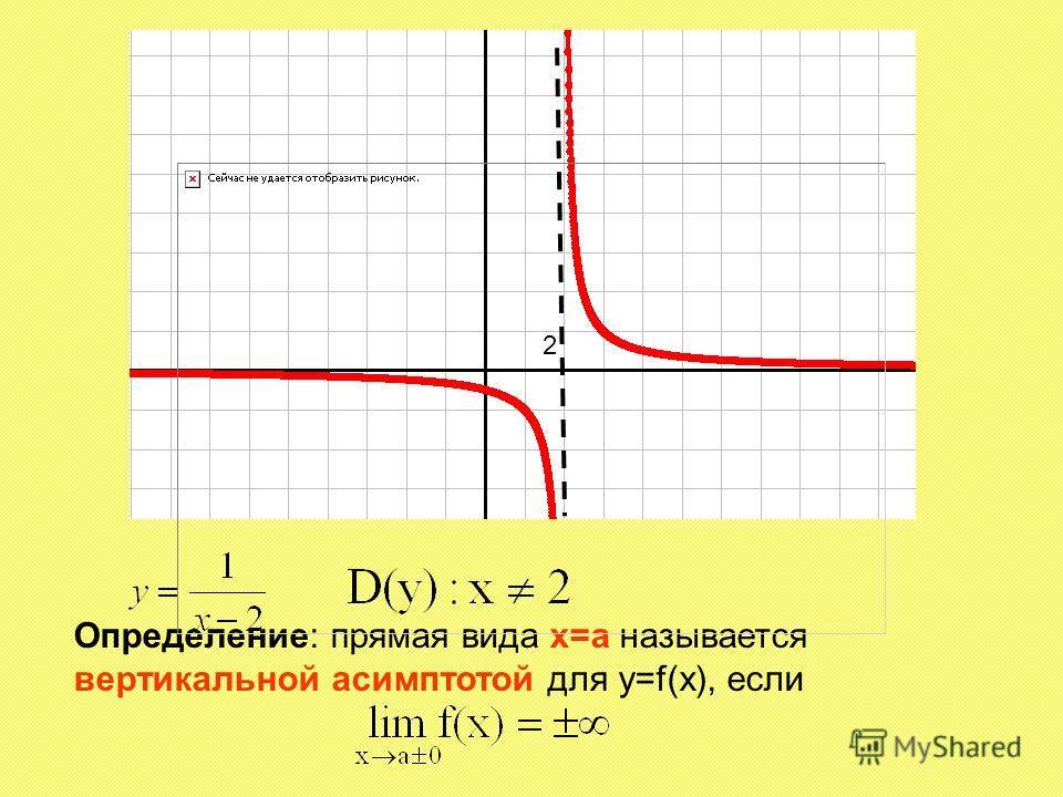 2 Определение: прямая вида x=a называется вертикальной асимптотой для y=f(x), если
