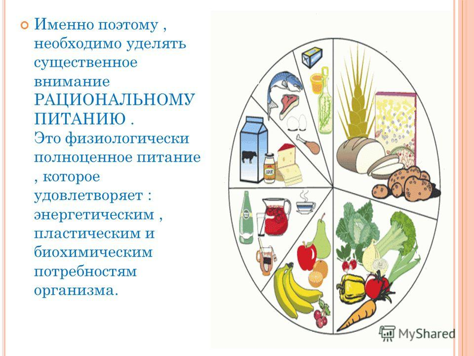 Именно поэтому, необходимо уделять существенное внимание РАЦИОНАЛЬНОМУ ПИТАНИЮ. Это физиологически полноценное питание, которое удовлетворяет : энергетическим, пластическим и биохимическим потребностям организма.
