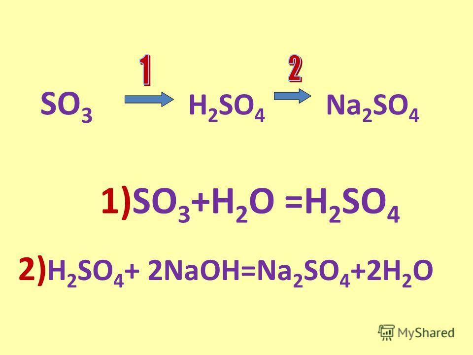 SO 3 H 2 SO 4 Na 2 SO 4 1)SO 3 +H 2 O =H 2 SO 4 2) H 2 SO 4 + 2NaOH=Na 2 SO 4 +2H 2 O