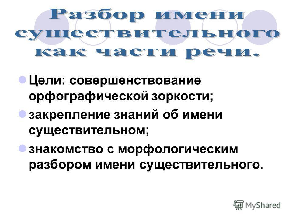 презентация по русскому языку 3 класс части речи знакомство