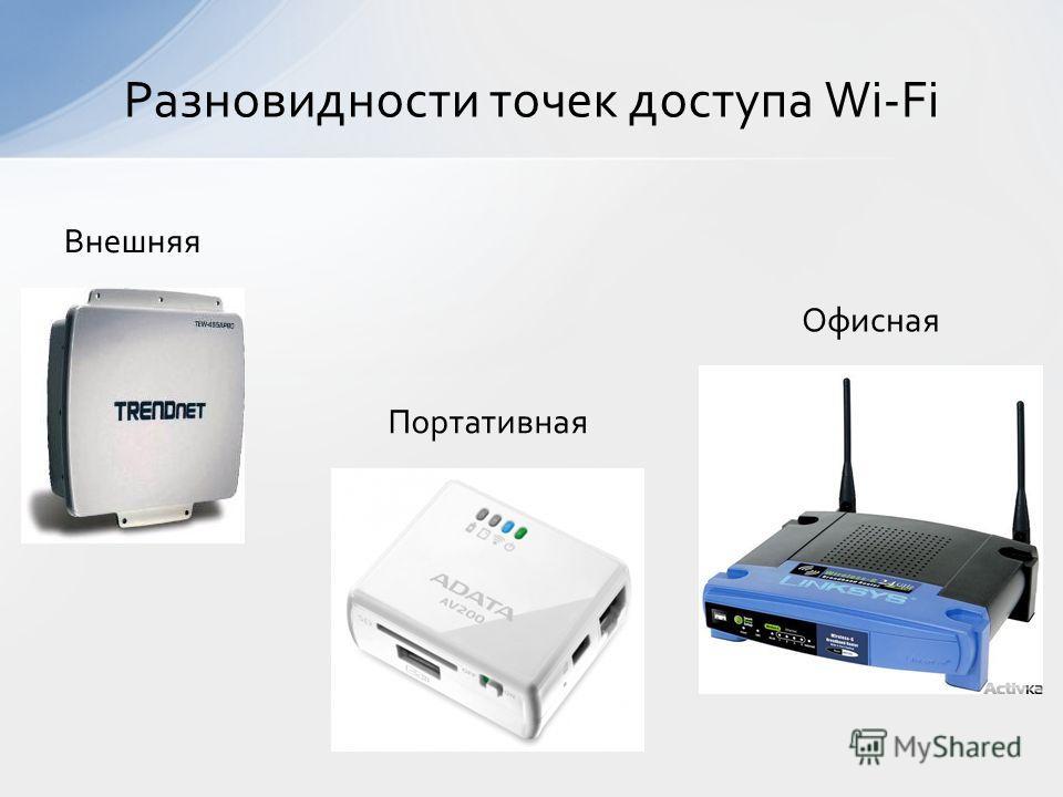 Разновидности точек доступа Wi-Fi Внешняя Портативная Офисная