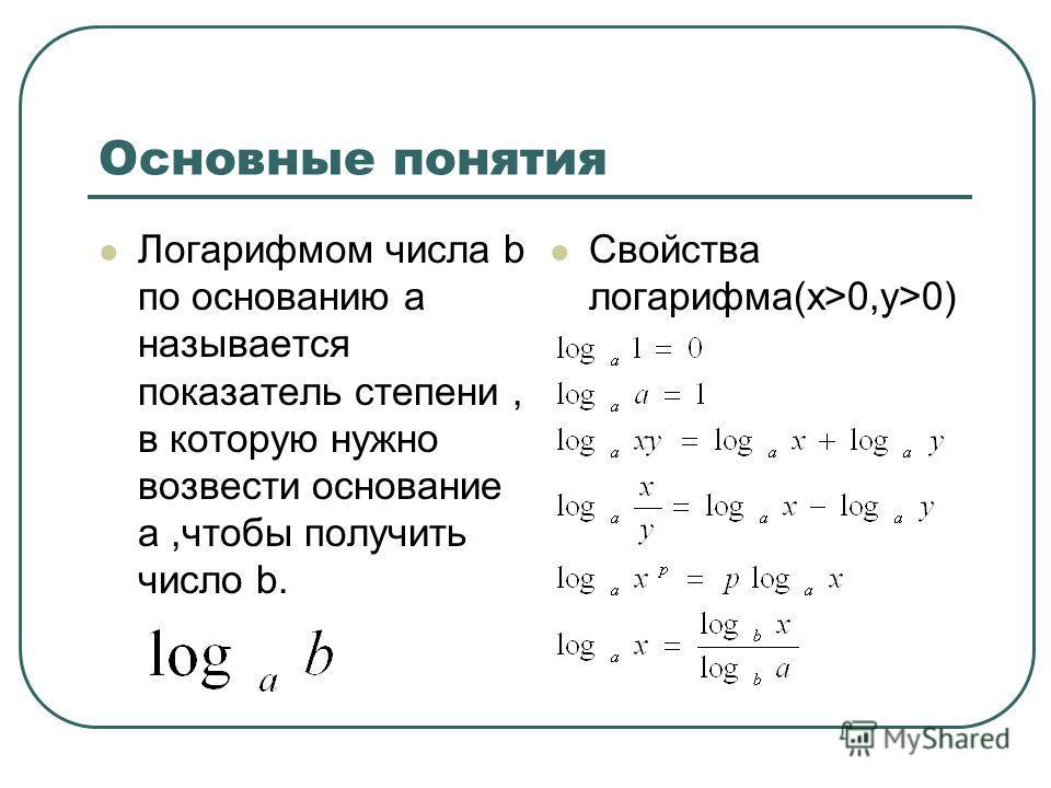 Основные понятия Логарифмом числа b по основанию a называется показатель степени, в которую нужно возвести основание a,чтобы получить число b. Свойства логарифма(x>0,y>0)