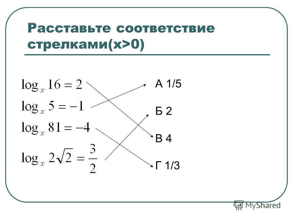 Расставьте соответствие стрелками(x>0) А 1/5 Б 2 В 4 Г 1/3