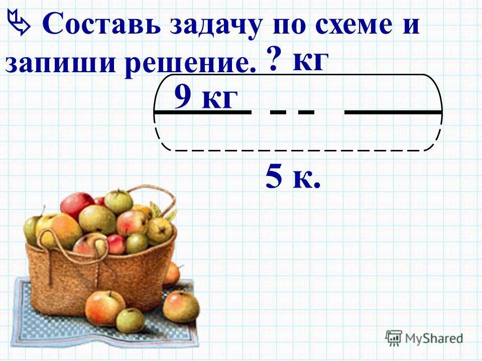 9 кг 5 к. ? кг Составь задачу по схеме и запиши решение.