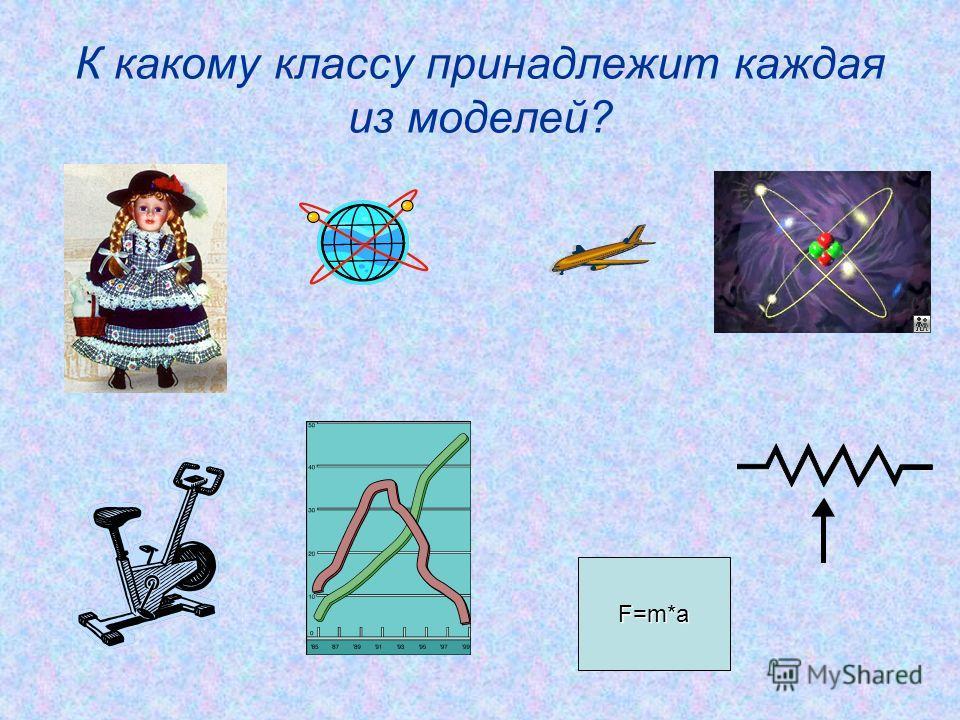К какому классу принадлежит каждая из моделей? F=m*a