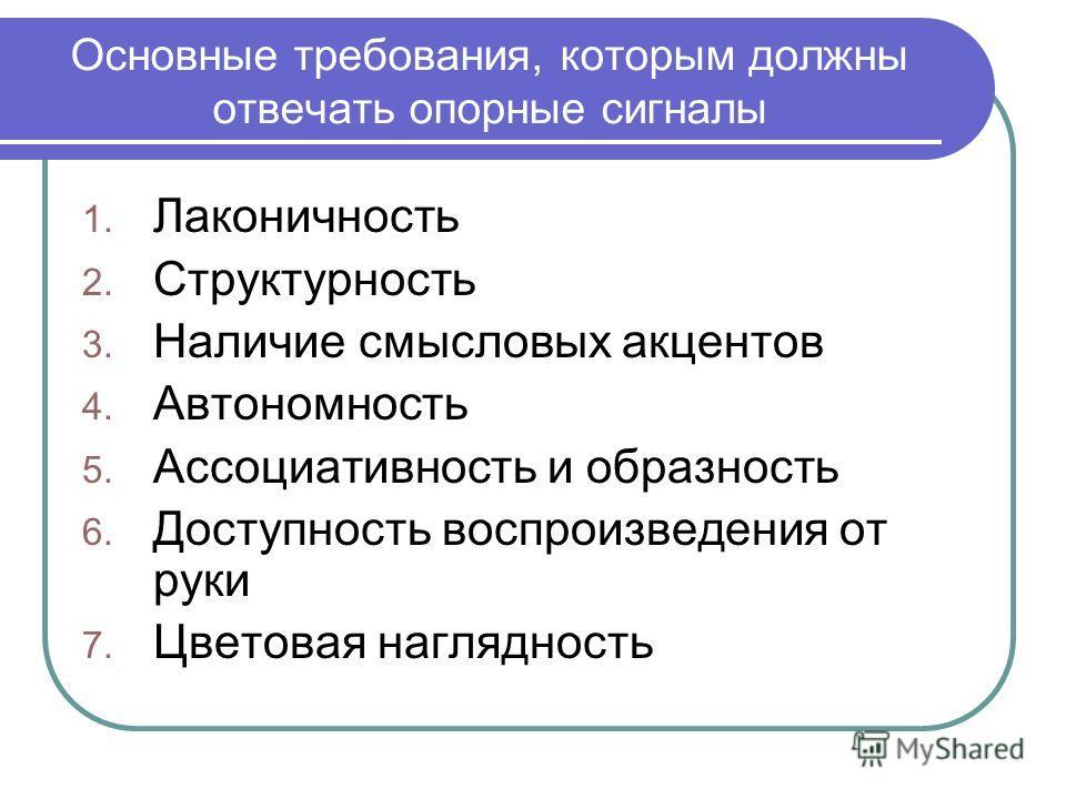 Основные требования, которым должны отвечать опорные сигналы 1. Лаконичность 2. Структурность 3. Наличие смысловых акцентов 4. Автономность 5. Ассоциативность и образность 6. Доступность воспроизведения от руки 7. Цветовая наглядность