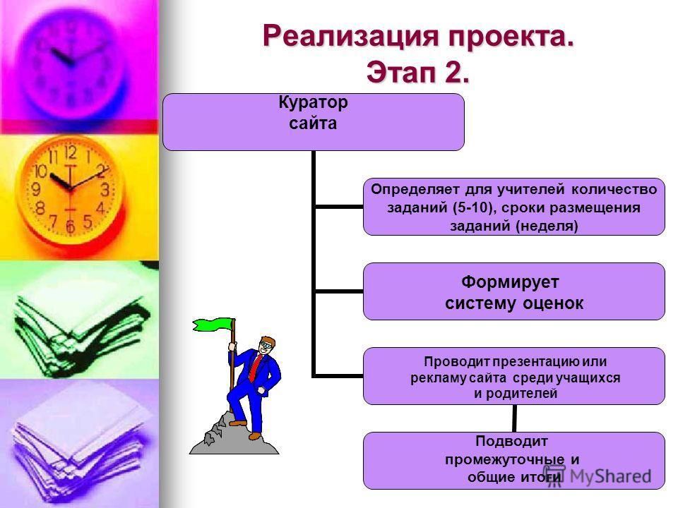 Реализация проекта. Этап 2. Проводит презентацию или рекламу сайта среди учащихся и родителей