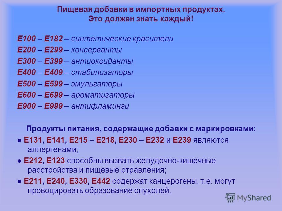 Пищевая добавки в импортных продуктах. Это должен знать каждый! Е100 – Е182 – синтетические красители Е200 – Е299 – консерванты Е300 – Е399 – антиоксиданты Е400 – Е409 – стабилизаторы Е500 – Е599 – эмульгаторы Е600 – Е699 – ароматизаторы Е900 – Е999