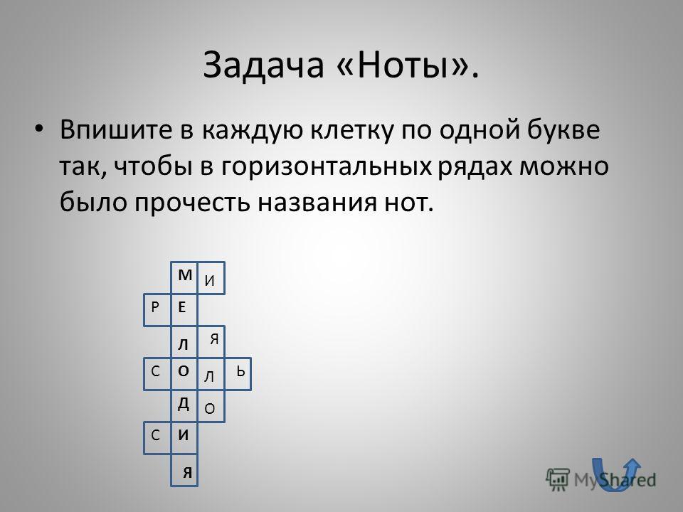 Задача «Ноты». Впишите в каждую клетку по одной букве так, чтобы в горизонтальных рядах можно было прочесть названия нот. М Е Л О Д И Я И Р Я С Л Ь О С