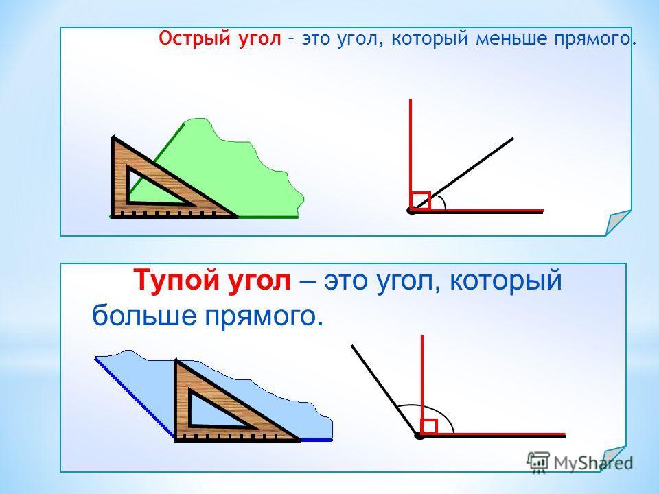 Острый угол – это угол, который меньше прямого. Тупой угол – это угол, который больше прямого.