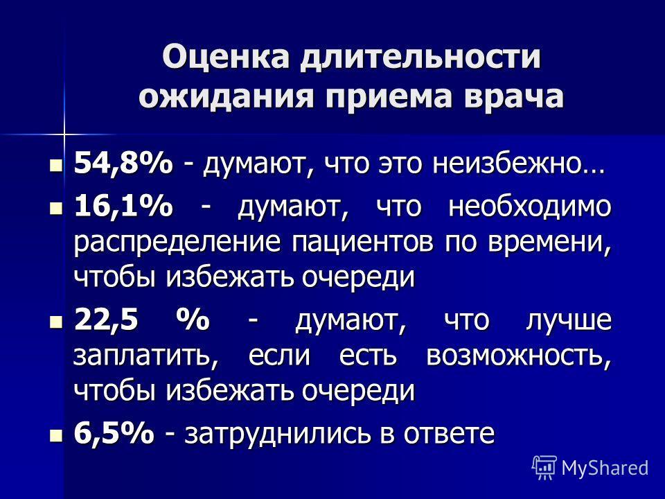 54,8% - думают, что это неизбежно… 54,8% - думают, что это неизбежно… 16,1% - думают, что необходимо распределение пациентов по времени, чтобы избежать очереди 16,1% - думают, что необходимо распределение пациентов по времени, чтобы избежать очереди