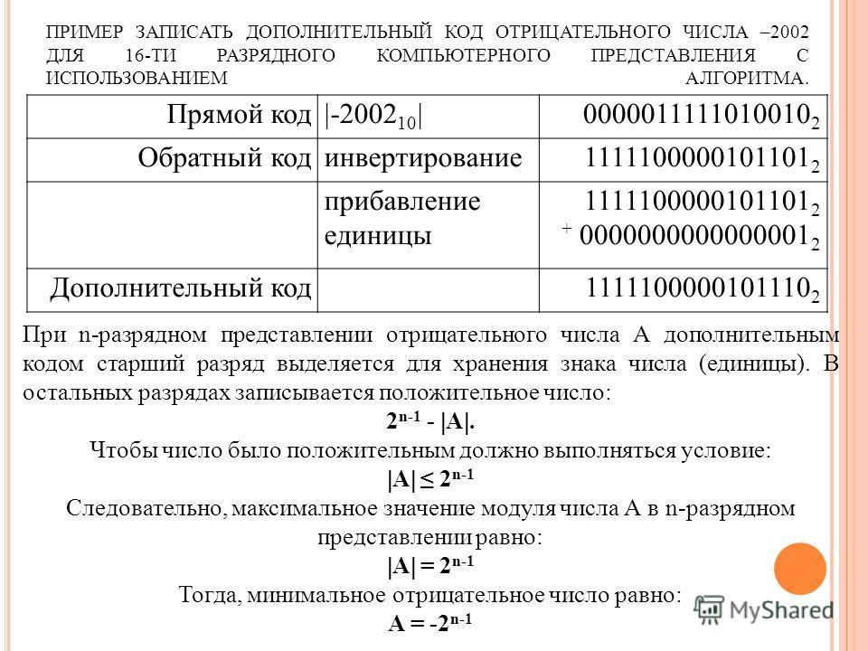 ПРИМЕР ЗАПИСАТЬ ДОПОЛНИТЕЛЬНЫЙ КОД ОТРИЦАТЕЛЬНОГО ЧИСЛА –2002 ДЛЯ 16-ТИ РАЗРЯДНОГО КОМПЬЮТЕРНОГО ПРЕДСТАВЛЕНИЯ С ИСПОЛЬЗОВАНИЕМ АЛГОРИТМА. Прямой код -2002 10 0000011111010010 2 Обратный кодинвертирование1111100000101101 2 прибавление единицы 1111100