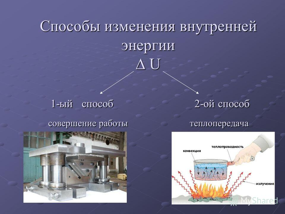 Способы изменения внутренней энергии U 1-ый способ 2-ой способ совершение работы теплопередача Способы изменения внутренней энергии U 1-ый способ 2-ой способ совершение работы теплопередача