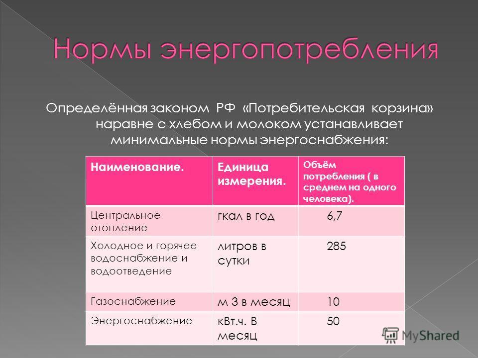 Определённая законом РФ «Потребительская корзина» наравне с хлебом и молоком устанавливает минимальные нормы энергоснабжения: Наименование.Единица измерения. Объём потребления ( в среднем на одного человека). Центральное отопление гкал в год 6,7 Холо