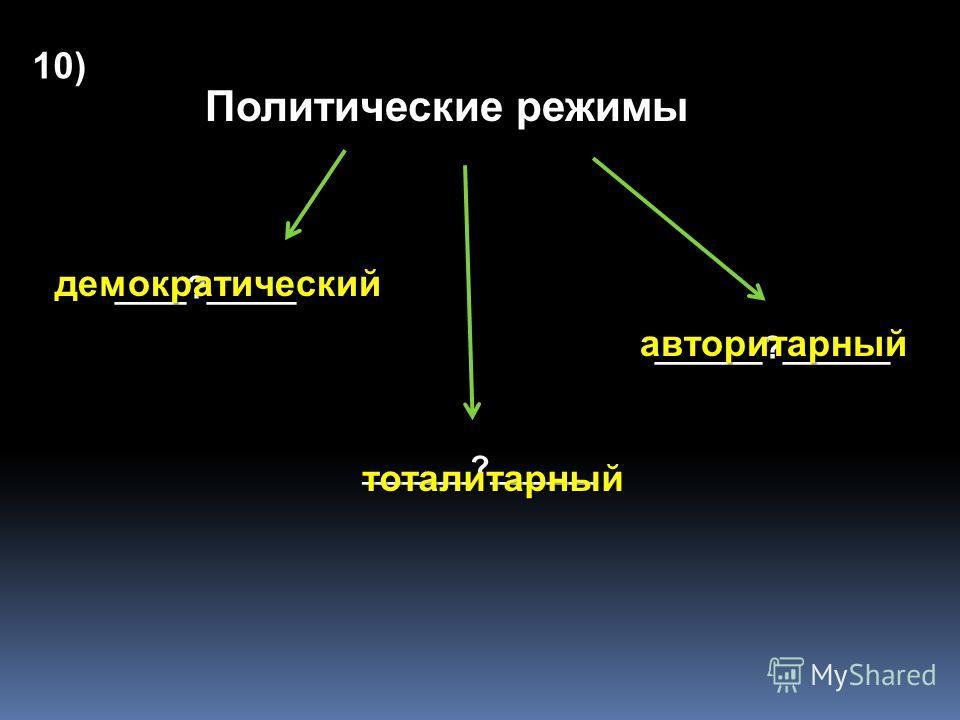 Суды РФ Верховный судВысший арбитражный суд _____?_____ суд 9) Конституционный