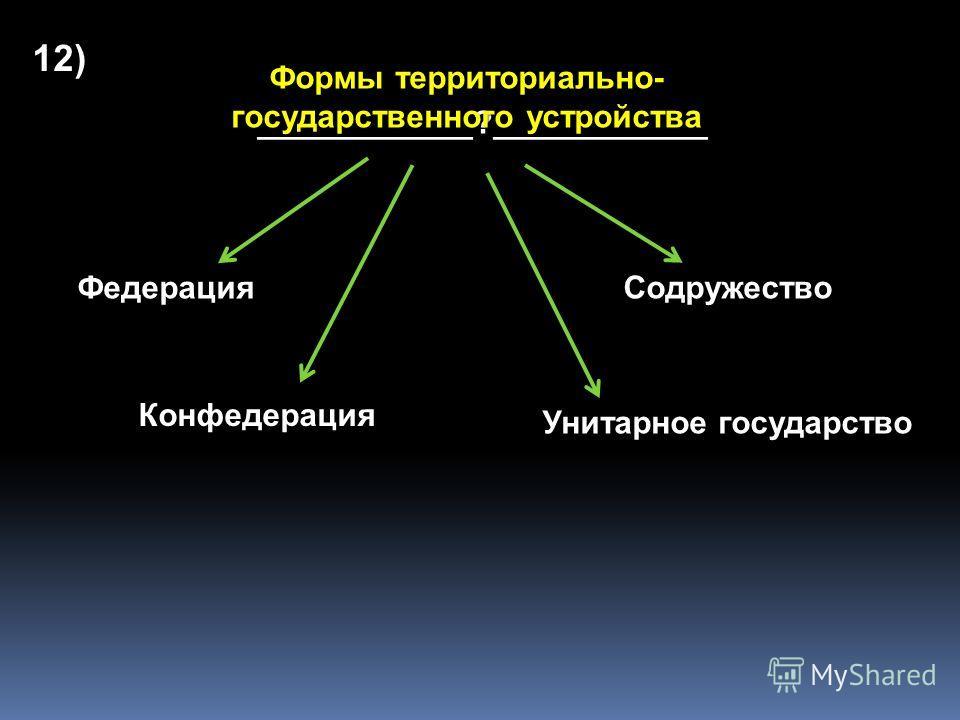 ________?________ МонархияРеспублика 11) Формы правления