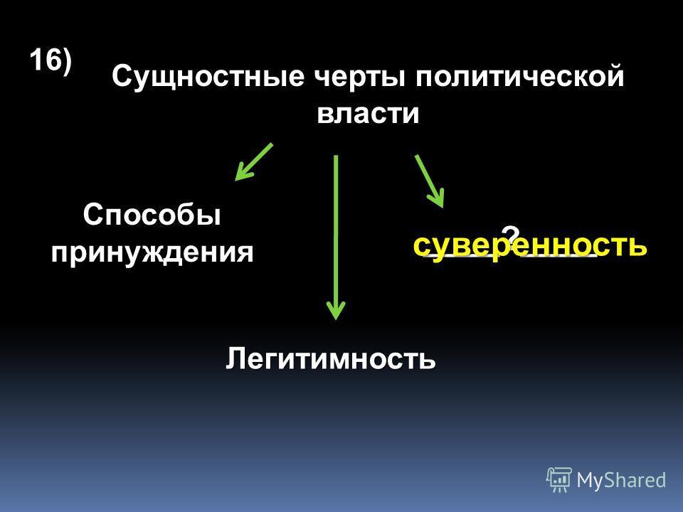 15) Структурные элементы политической системы Политические организации Политические отношения Политическая культура Политические ______?_____ нормы