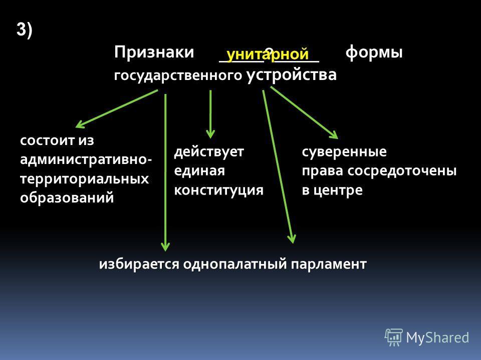 __________?__________ Совет федерации Государственная дума 2) Федеральное собрание