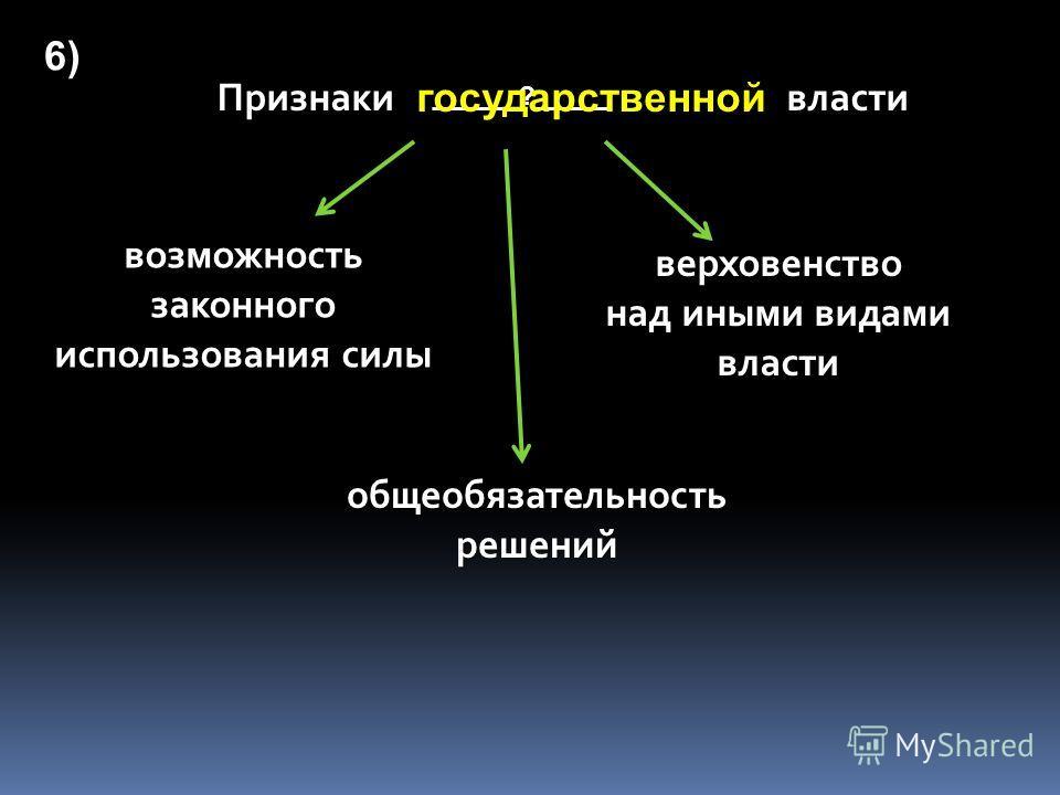 Государственная власть РФ Президент ____?_____ Правительство Суды РФ 5) Парламент