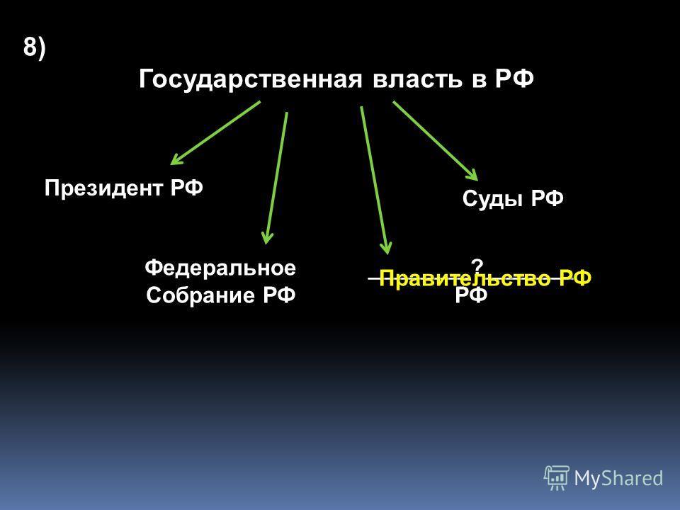 Демократия представительная ________?________ 7) непосредственная