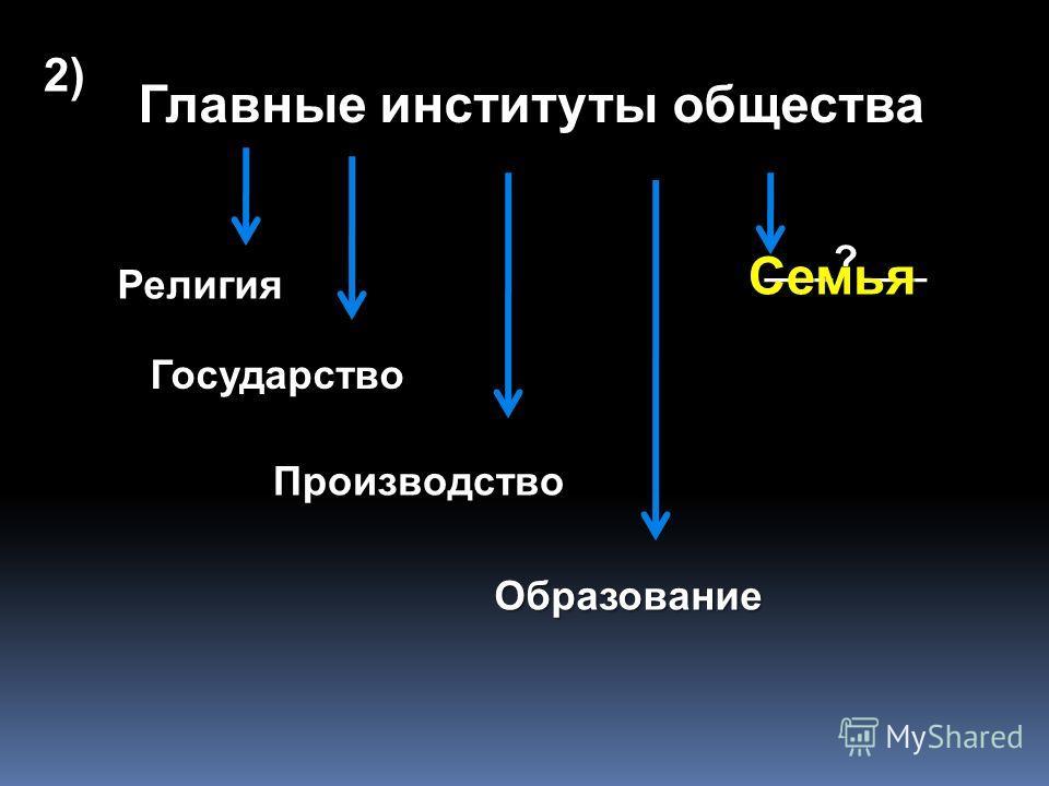 Типы обществ Индустриальное Постиндустриальное ___________?_________ 1) Доиндустриальное