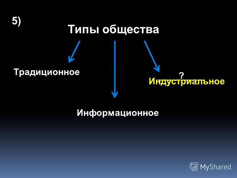 Подсистемы общества ___?__ __?___ ___?___ ___?___ 4) политическая экономическаясоциальная духовная