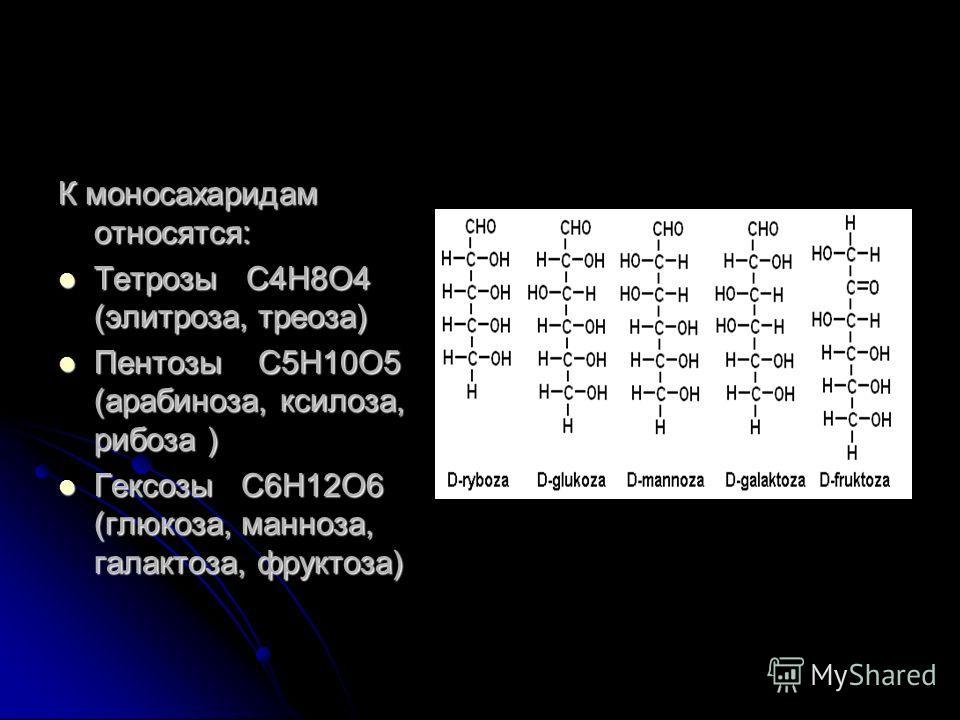 К моносахаридам относятся: Тетрозы С4Н8О4 (элитроза, треоза) Тетрозы С4Н8О4 (элитроза, треоза) Пентозы С5Н10О5 (арабиноза, ксилоза, рибоза ) Пентозы С5Н10О5 (арабиноза, ксилоза, рибоза ) Гексозы С6Н12О6 (глюкоза, манноза, галактоза, фруктоза) Гексозы
