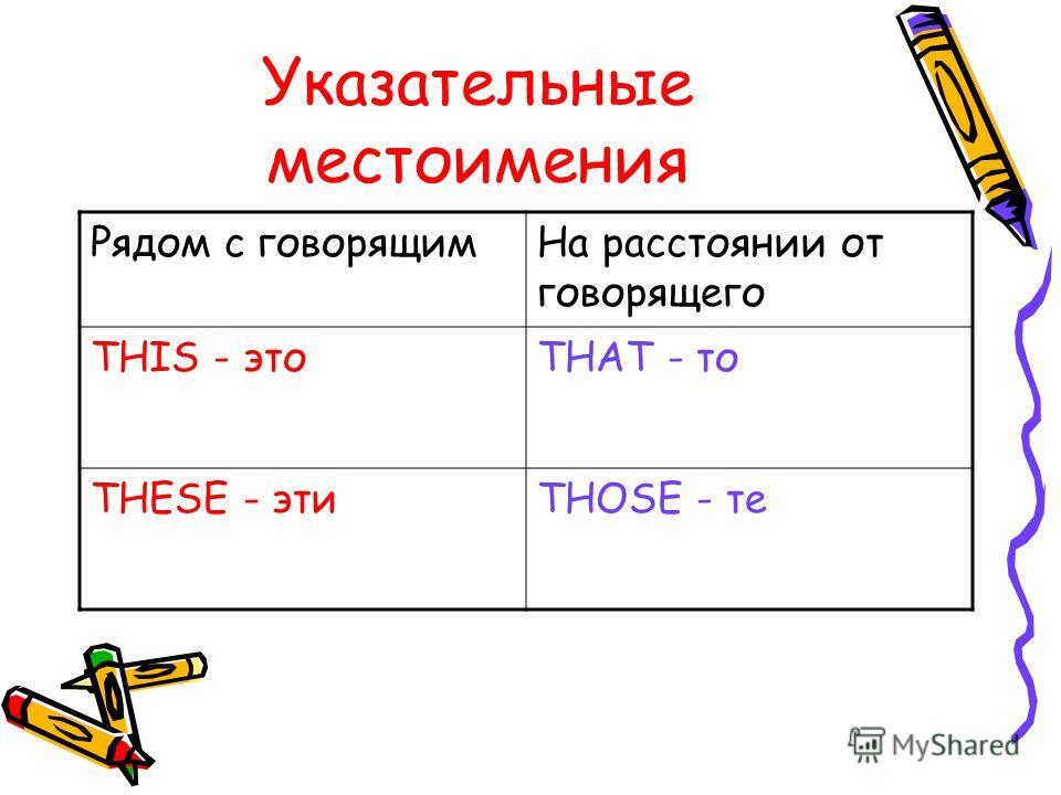 Указательные местоимения Рядом с говорящимНа расстоянии от говорящего THIS - этоTHAT - то THESE - этиTHOSE - те