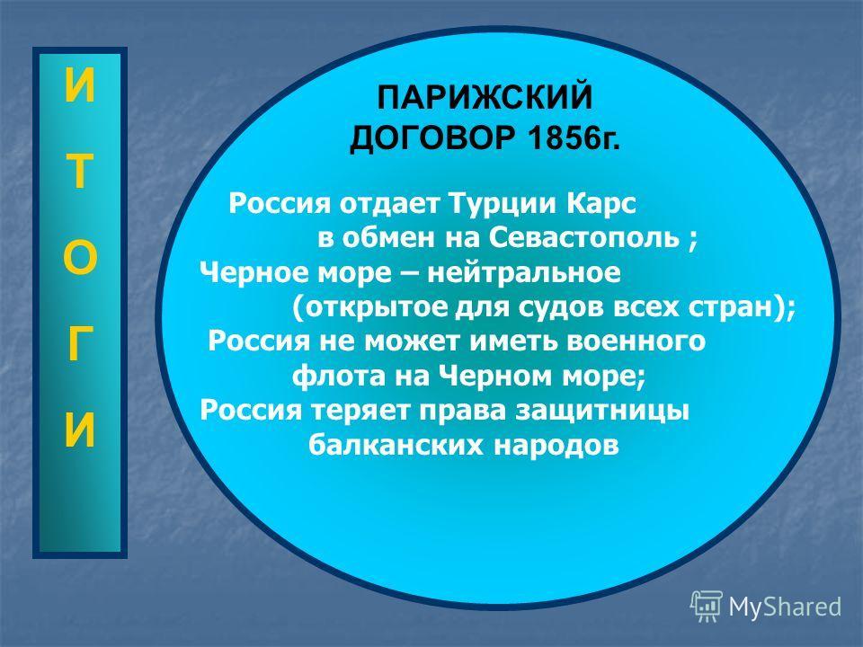 ИТОГИИТОГИ ПАРИЖСКИЙ ДОГОВОР 1856г. Россия отдает Турции Карс в обмен на Севастополь ; Черное море – нейтральное (открытое для судов всех стран); Россия не может иметь военного флота на Черном море; Россия теряет права защитницы балканских народов