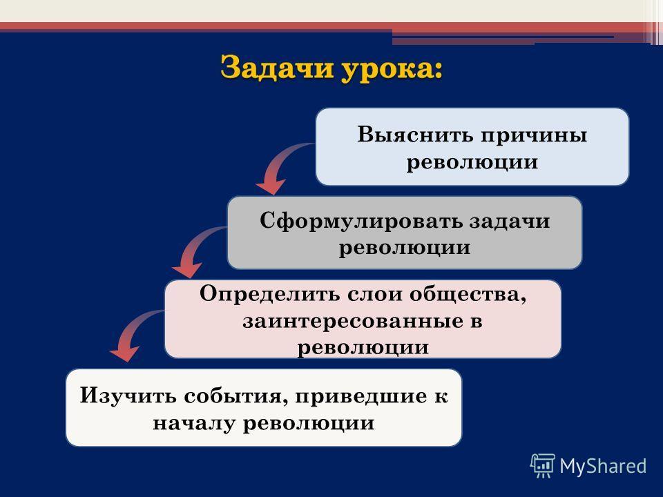 Выяснить причины революции Сформулировать задачи революции Определить слои общества, заинтересованные в революции Изучить события, приведшие к началу революции