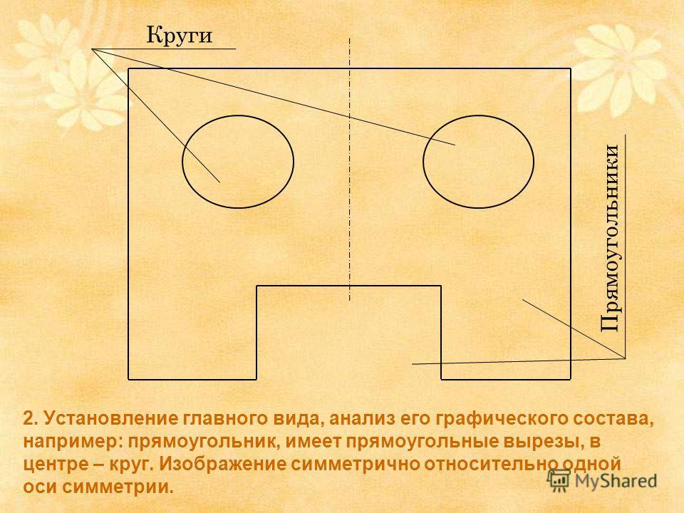 2. Установление главного вида, анализ его графического состава, например: прямоугольник, имеет прямоугольные вырезы, в центре – круг. Изображение симметрично относительно одной оси симметрии. Прямоугольники Круги