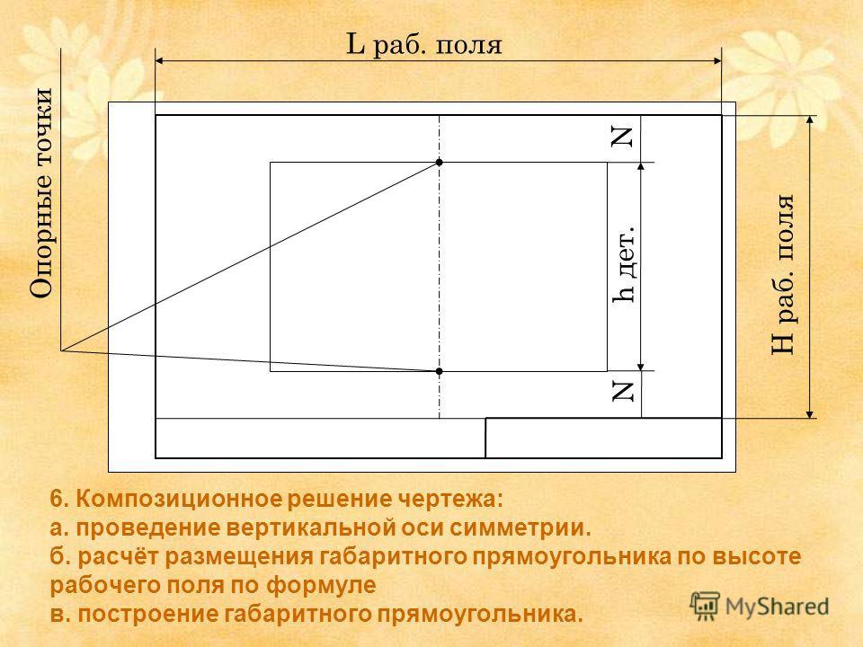 6. Композиционное решение чертежа: а. проведение вертикальной оси симметрии. б. расчёт размещения габаритного прямоугольника по высоте рабочего поля по формуле в. построение габаритного прямоугольника. L раб. поля Н раб. поля N N h дет. Опорные точки