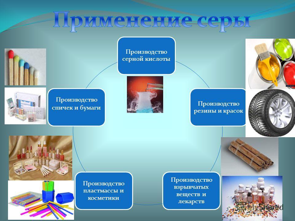 Производство серной кислоты Производство резины и красок Производство взрывчатых веществ и лекарств Производство пластмассы и косметики Производство спичек и бумаги