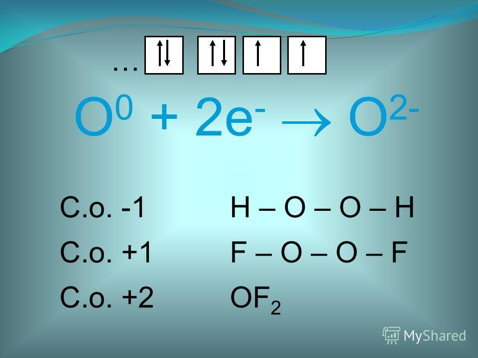 O 0 + 2е - O 2- … H – O – O – HС.о. -1 С.о. +1F – O – O – F OF 2 С.о. +2