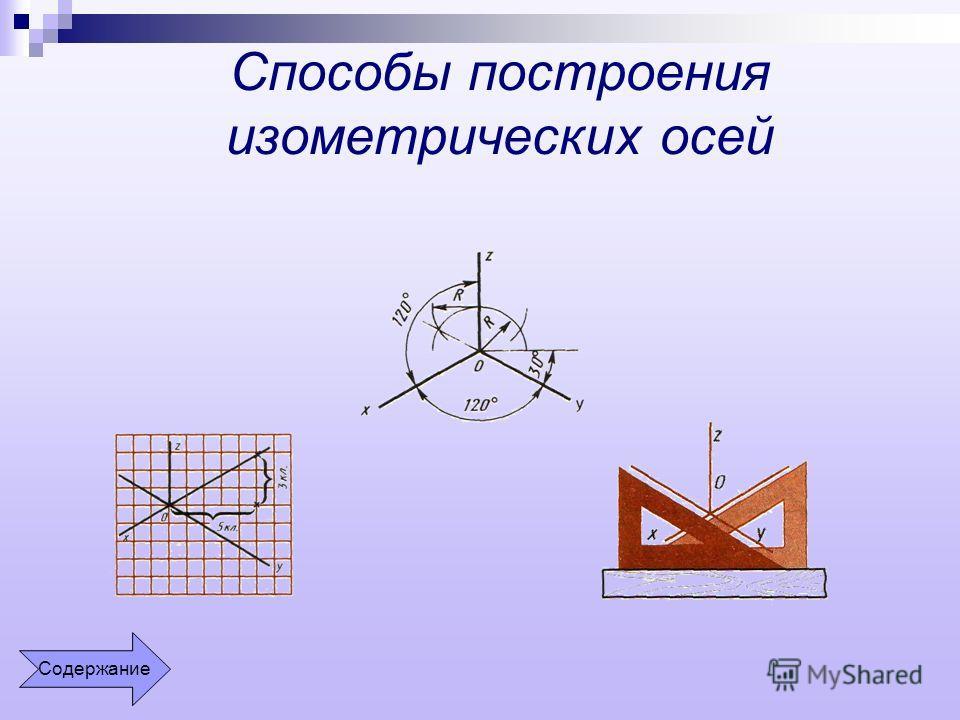 Способы построения изометрических осей Содержание