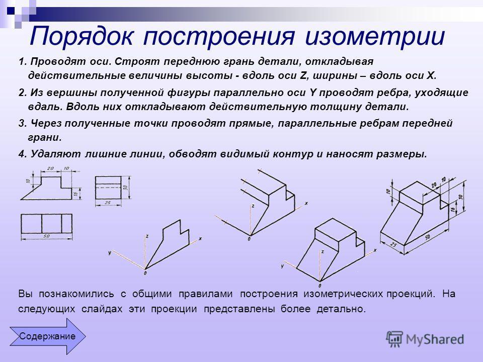 Порядок построения изометрии 1. Проводят оси. Строят переднюю грань детали, откладывая действительные величины высоты - вдоль оси Z, ширины – вдоль оси X. 2. Из вершины полученной фигуры параллельно оси Y проводят ребра, уходящие вдаль. Вдоль них отк
