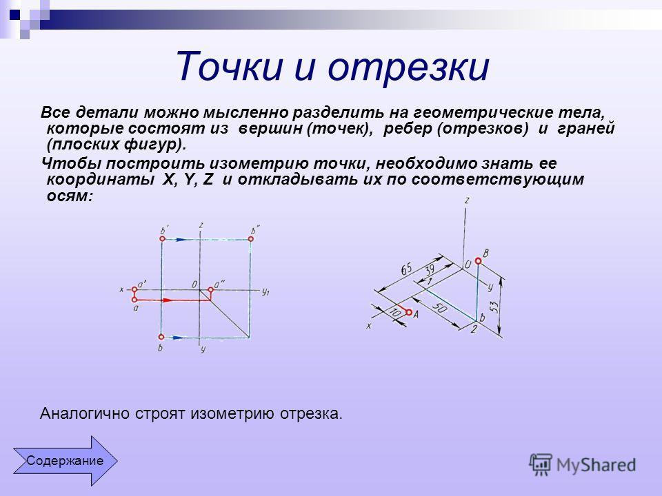 Точки и отрезки Все детали можно мысленно разделить на геометрические тела, которые состоят из вершин (точек), ребер (отрезков) и граней (плоских фигур). Чтобы построить изометрию точки, необходимо знать ее координаты X, Y, Z и откладывать их по соот