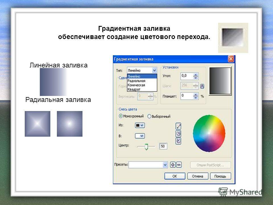 Градиентная заливка обеспечивает создание цветового перехода. Линейная заливка Радиальная заливка