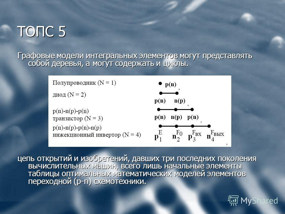 ТОПС 5 Графовые модели интегральных элементов могут представлять собой деревья, а могут содержать и циклы. цепь открытий и изобретений, давших три последних поколения вычислительных машин, всего лишь начальные элементы таблицы оптимальных математичес