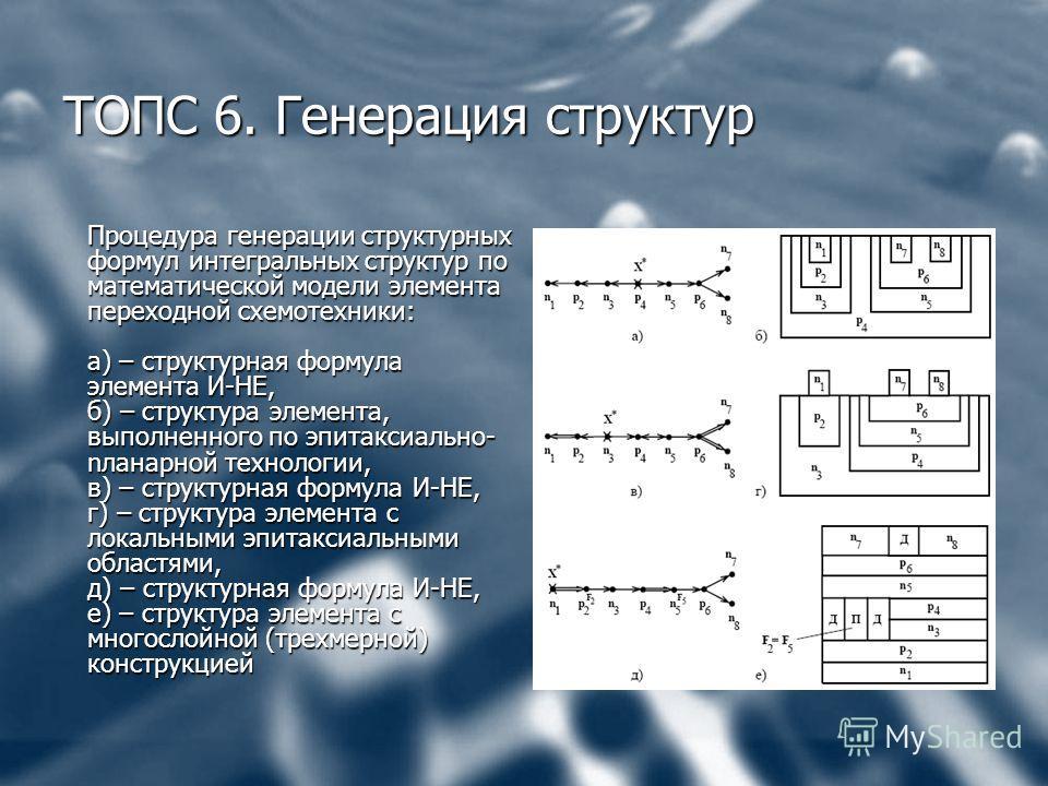 ТОПС 6. Генерация структур Процедура генерации структурных формул интегральных структур по математической модели элемента переходной схемотехники: а) – структурная формула элемента И-НЕ, б) – структура элемента, выполненного по эпитаксиально- nланарн