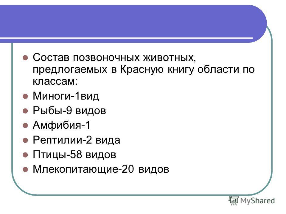 Состав позвоночных животных, предлогаемых в Красную книгу области по классам: Миноги-1вид Рыбы-9 видов Амфибия-1 Рептилии-2 вида Птицы-58 видов Млекопитающие-20 видов