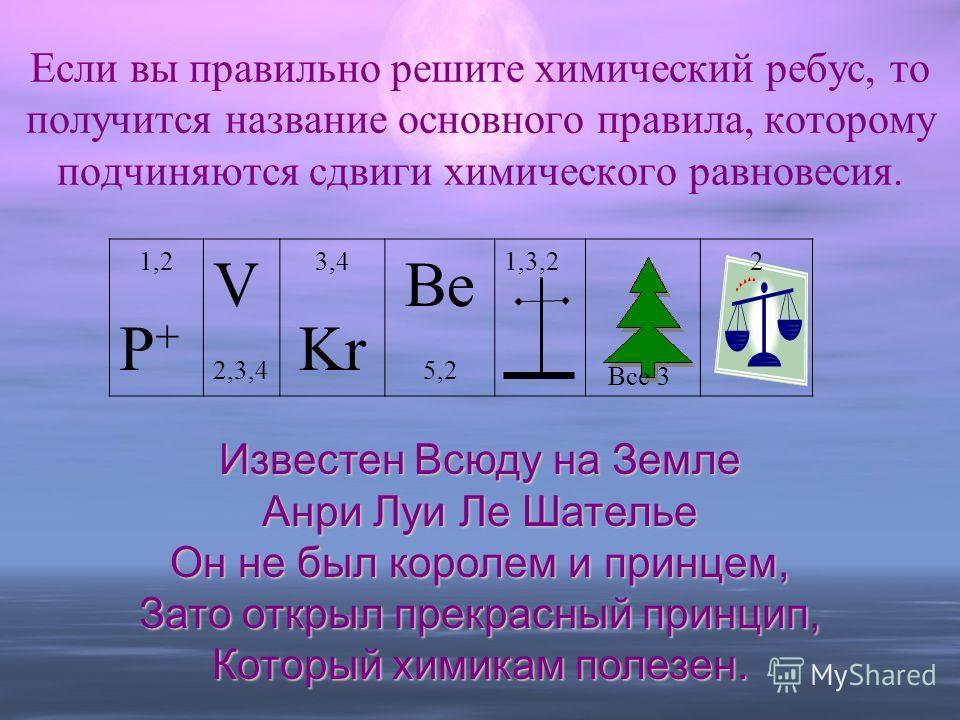 Если вы правильно решите химический ребус, то получится название основного правила, которому подчиняются сдвиги химического равновесия. 1,2 Р + V 2,3,4 3,4 Kr Be 5,2 1,3,2 Все 3 2Известен Всюду на Земле Анри Луи Ле Шателье Он не был королем и принцем