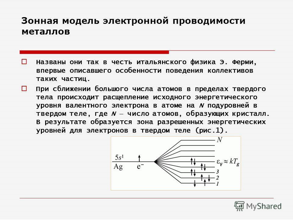 Зонная модель электронной проводимости металлов Названы они так в честь итальянского физика Э. Ферми, впервые описавшего особенности поведения коллективов таких частиц. При сближении большого числа атомов в пределах твердого тела происходит расщеплен