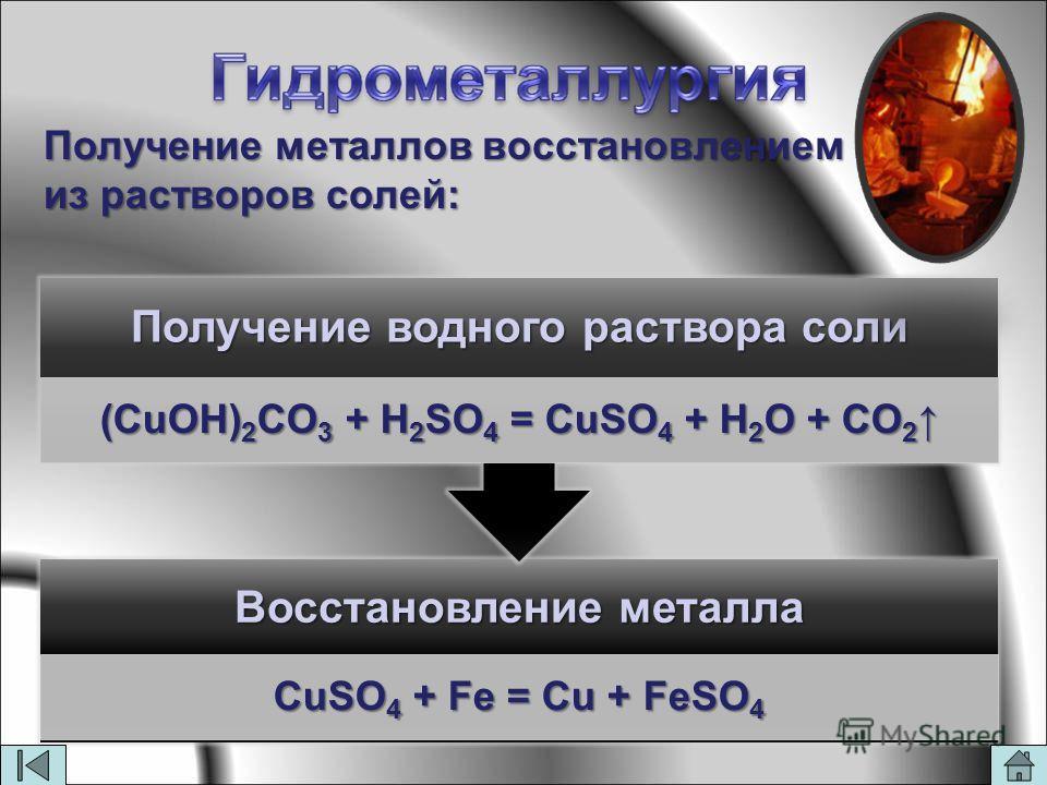 Получение металлов восстановлением из растворов солей: Восстановление металла CuSO4 + Fe = Cu + FeSO4 Получение водного раствора соли (CuOH)2CO3 + H 2 SO4 = CuSO4 + H 2 O + CO2 (CuOH)2CO3 + H 2 SO4 = CuSO4 + H 2 O + CO2