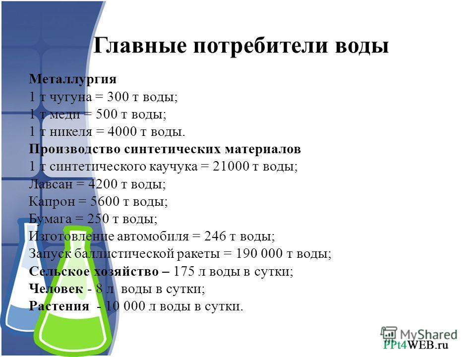 Главные потребители воды Металлургия 1 т чугуна = 300 т воды; 1 т меди = 500 т воды; 1 т никеля = 4000 т воды. Производство синтетических материалов 1 т синтетического каучука = 21000 т воды; Лавсан = 4200 т воды; Капрон = 5600 т воды; Бумага = 250 т