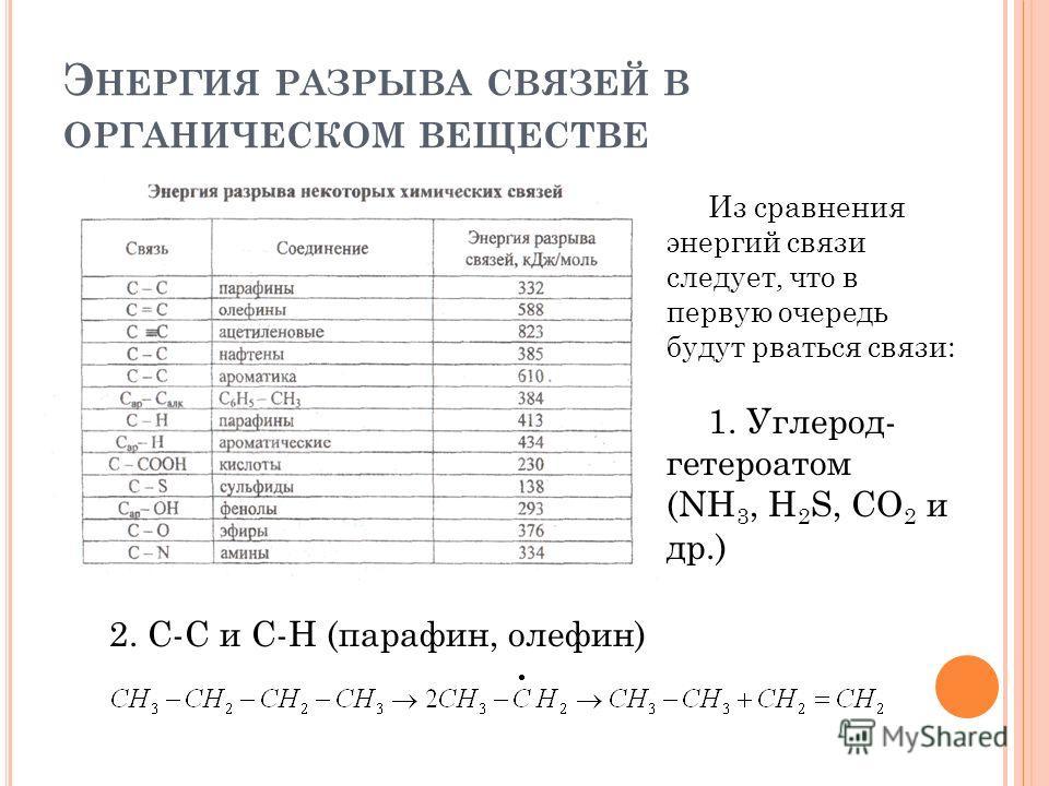 Э НЕРГИЯ РАЗРЫВА СВЯЗЕЙ В ОРГАНИЧЕСКОМ ВЕЩЕСТВЕ Из сравнения энергий связи следует, что в первую очередь будут рваться связи: 1. Углерод- гетероатом (NH 3, H 2 S, CO 2 и др.) 2. С-С и С-H (парафин, олефин)