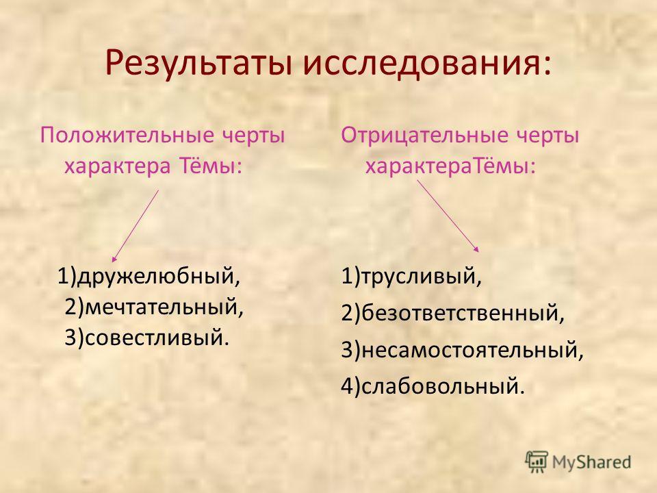 Результаты исследования: Положительные черты характера Тёмы: 1)дружелюбный, 2)мечтательный, 3)совестливый. Отрицательные черты характераТёмы: 1)трусливый, 2)безответственный, 3)несамостоятельный, 4)слабовольный.