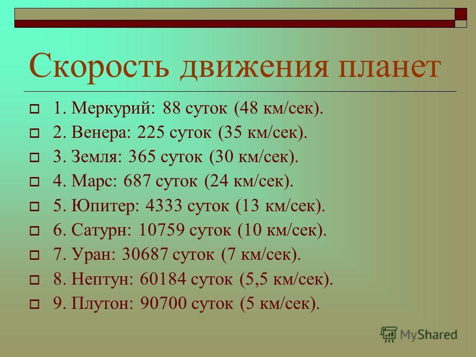 Скорость движения планет 1. Меркурий: 88 суток (48 км/сек). 2. Венера: 225 суток (35 км/сек). 3. Земля: 365 суток (30 км/сек). 4. Марс: 687 суток (24 км/сек). 5. Юпитер: 4333 суток (13 км/сек). 6. Сатурн: 10759 суток (10 км/сек). 7. Уран: 30687 суток
