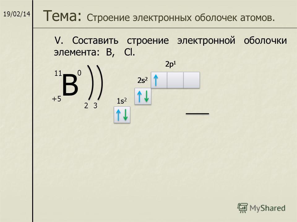 19/02/14 Тема: Строение электронных оболочек атомов. V. Составить строение электронной оболочки элемента: В, Cl. В +5 11 0 23 1s21s2 1s21s2 2s 2 2p 1